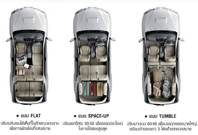 ใหม่ Toyota Fortuner 2014 ราคา โตโยต้า ฟอร์จูนเนอร์ ตาราง
