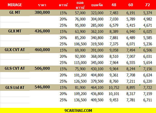 2014 2015 Mitsubishi Adventure Gls Sport For Sale | 2017 - 2018 Best Cars Reviews