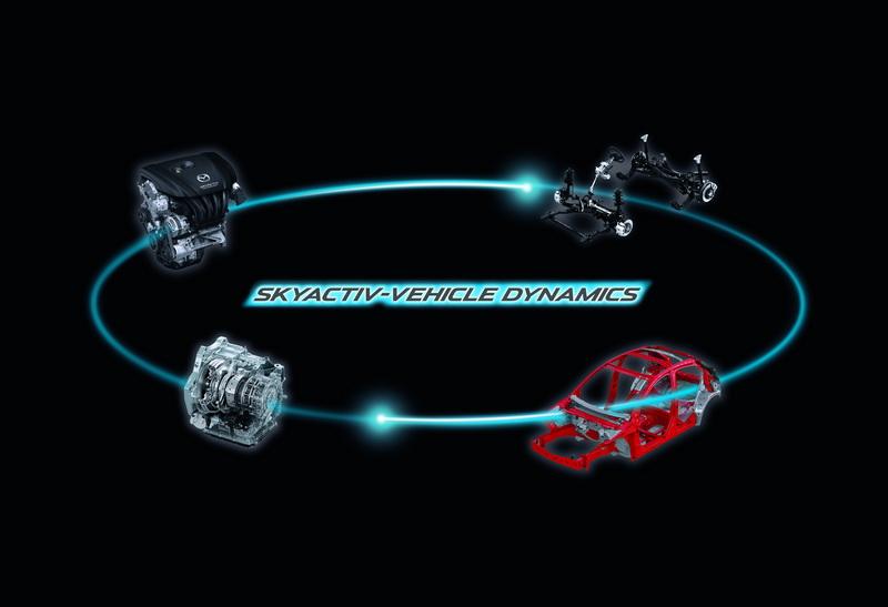 Skyactiv-Vehicle Dynamics_resize