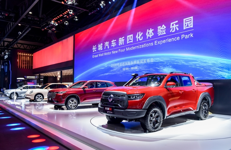Great Wall Motors Sale Report 2020